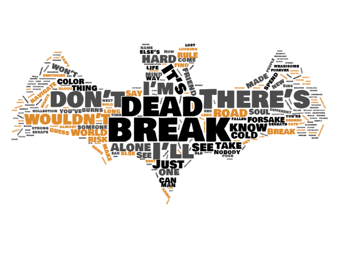 October wordcloud